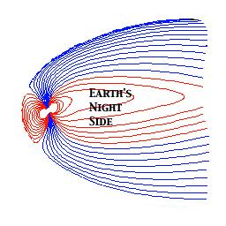 Earth's EM Field