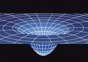 Spacetime around star